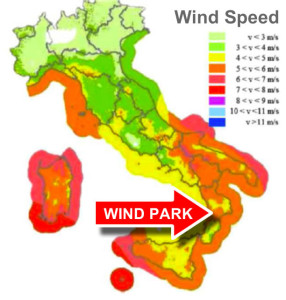 Wind Park Speed Chart Italy